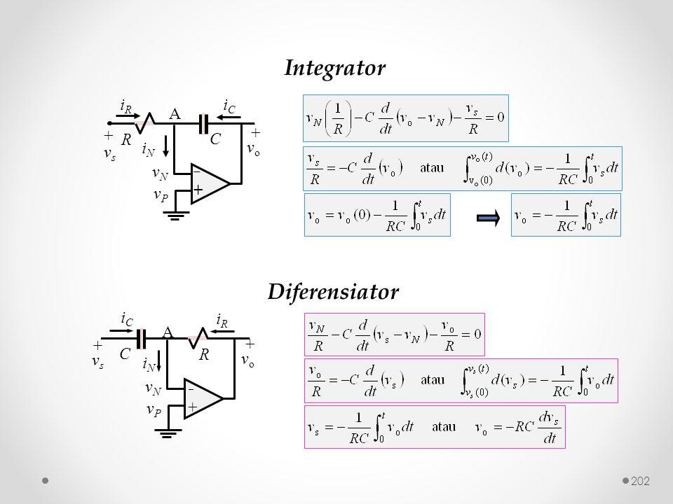 Integrator C ++ iRiR iNiN vPvP +vs+vs vNvN R + v o iCiC A Diferensiator C ++ iCiC iNiN vPvP +vs+vs vNvN R + v o iRiR A 202