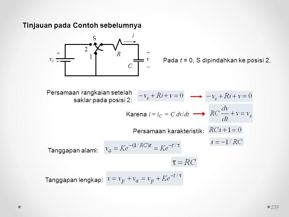 Tinjauan pada Contoh sebelumnya Pada t = 0, S dipindahkan ke posisi 2. Persamaan rangkaian setelah saklar pada posisi 2: Karena i = i C = C dv/dt Pers