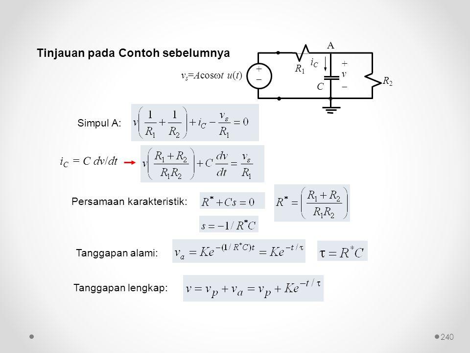 Tinjauan pada Contoh sebelumnya i C = C dv/dt Simpul A: Persamaan karakteristik: Tanggapan alami: Tanggapan lengkap: i C A R1R1 C R2R2 + v  ++ v s
