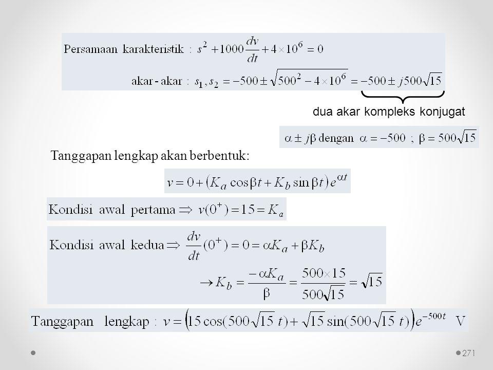 dua akar kompleks konjugat Tanggapan lengkap akan berbentuk: 271