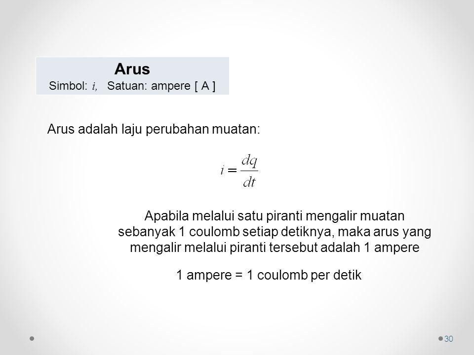 Arus adalah laju perubahan muatan: Arus Simbol: i, Satuan: ampere [ A ] Apabila melalui satu piranti mengalir muatan sebanyak 1 coulomb setiap detikny