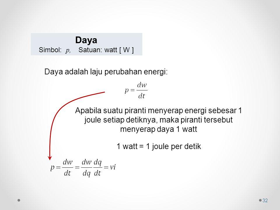 Daya Simbol: p, Satuan: watt [ W ] Daya adalah laju perubahan energi: Apabila suatu piranti menyerap energi sebesar 1 joule setiap detiknya, maka pira