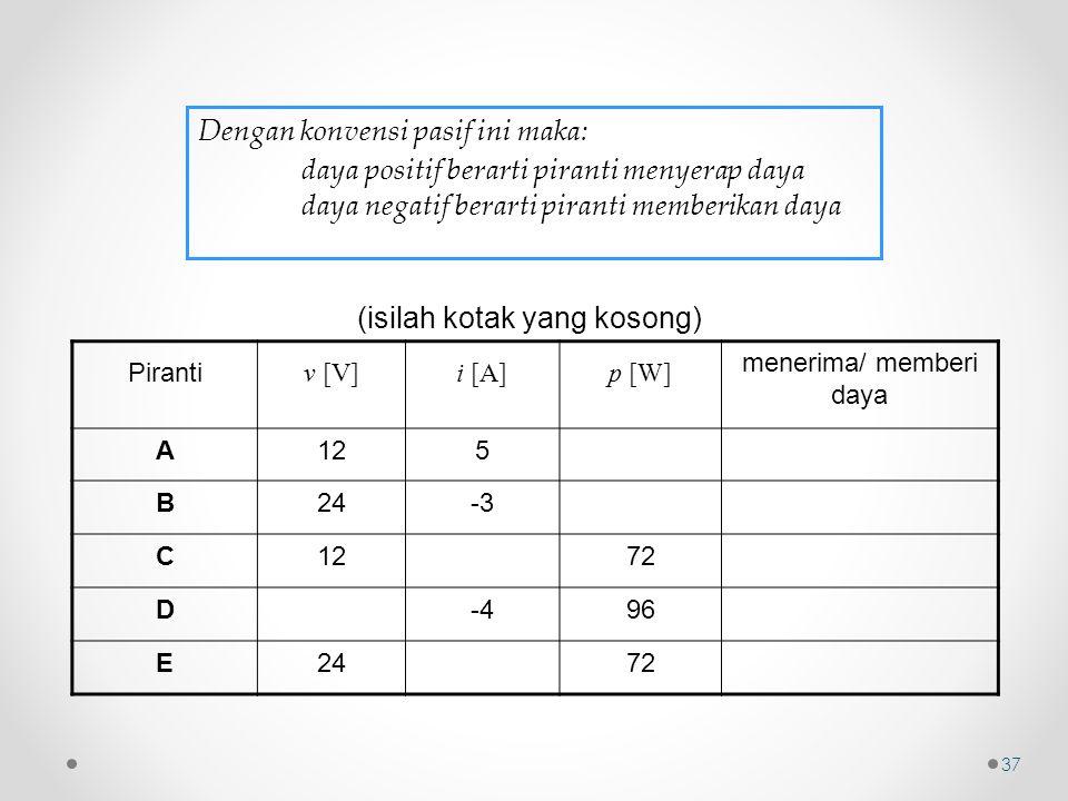 Piranti v [V]i [A]p [W] menerima/ memberi daya A125 B24-3 C1272 D-496 E2472 (isilah kotak yang kosong) Dengan konvensi pasif ini maka: daya positif be