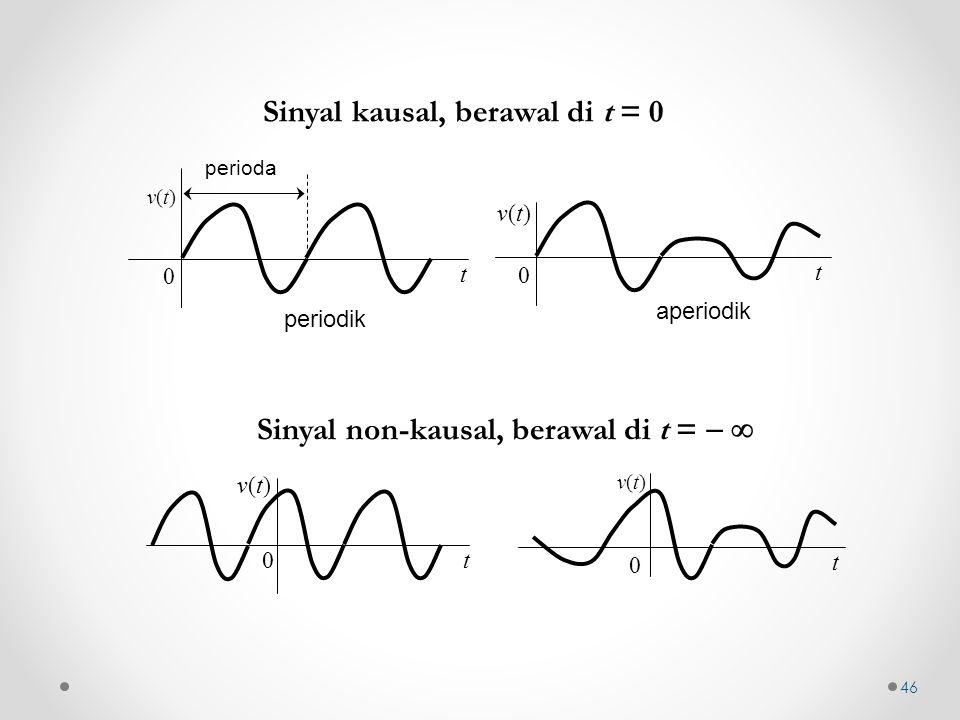 v(t)v(t) t 0 aperiodik Sinyal kausal, berawal di t = 0 Sinyal non-kausal, berawal di t =   periodik v(t)v(t) t 0 perioda v(t)v(t) t 0 v(t)v(t) t 0 4