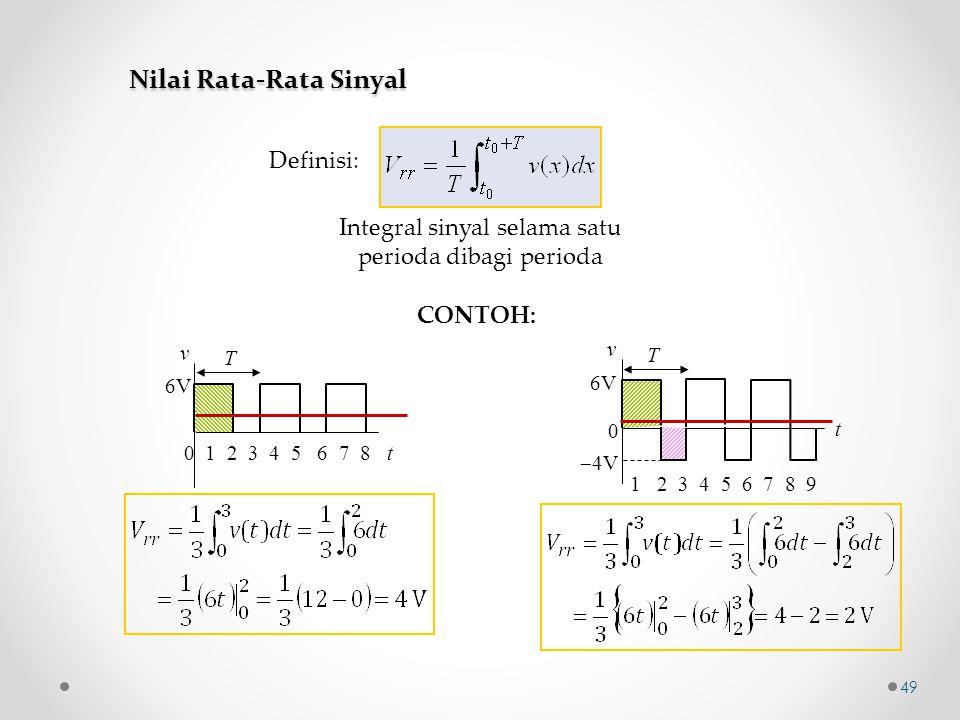 0 1 2 3 4 5 6 7 8 t 6V T v 1 2 3 4 5 6 7 8 9 6V  4V 0 t T v Definisi: Integral sinyal selama satu perioda dibagi perioda Nilai Rata-Rata Sinyal CONTO