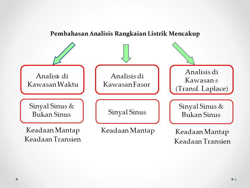 Yang dimaksud dengan analisis transien adalah analisis rangkaian yang sedang dalam keadaan peralihan atau keadaan transien.