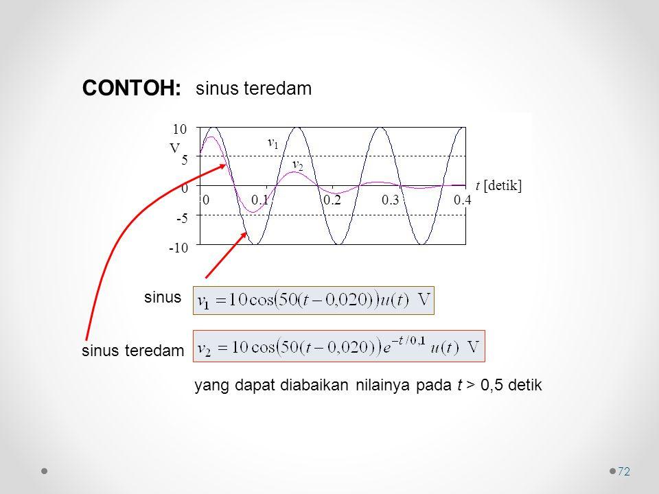 sinus teredam yang dapat diabaikan nilainya pada t > 0,5 detik CONTOH: v1v1 v2v2 t [detik] 00.10.20.30.4 -10 -5 0 5 10 V sinus teredam sinus 72