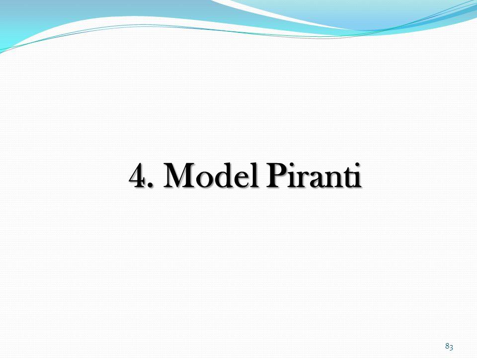 4. Model Piranti 83