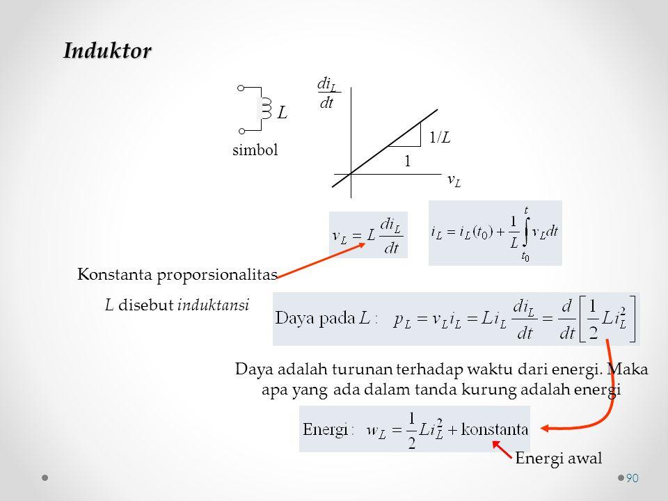 Induktor 1/L vLvL 1 di L dt simbol L Konstanta proporsionalitas L disebut induktansi Daya adalah turunan terhadap waktu dari energi. Maka apa yang ada