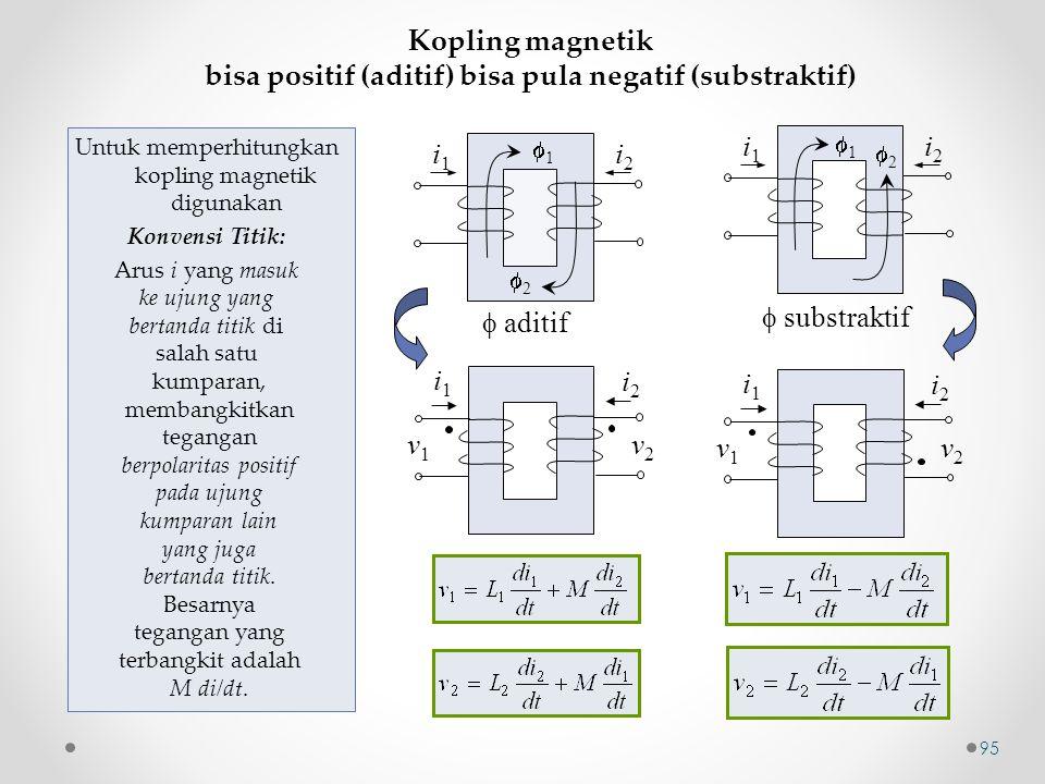  substraktif 11 i1i1 i2i2 22  aditif 11 i1i1 i2i2 22 Untuk memperhitungkan kopling magnetik digunakan Konvensi Titik: Arus i yang masuk ke u
