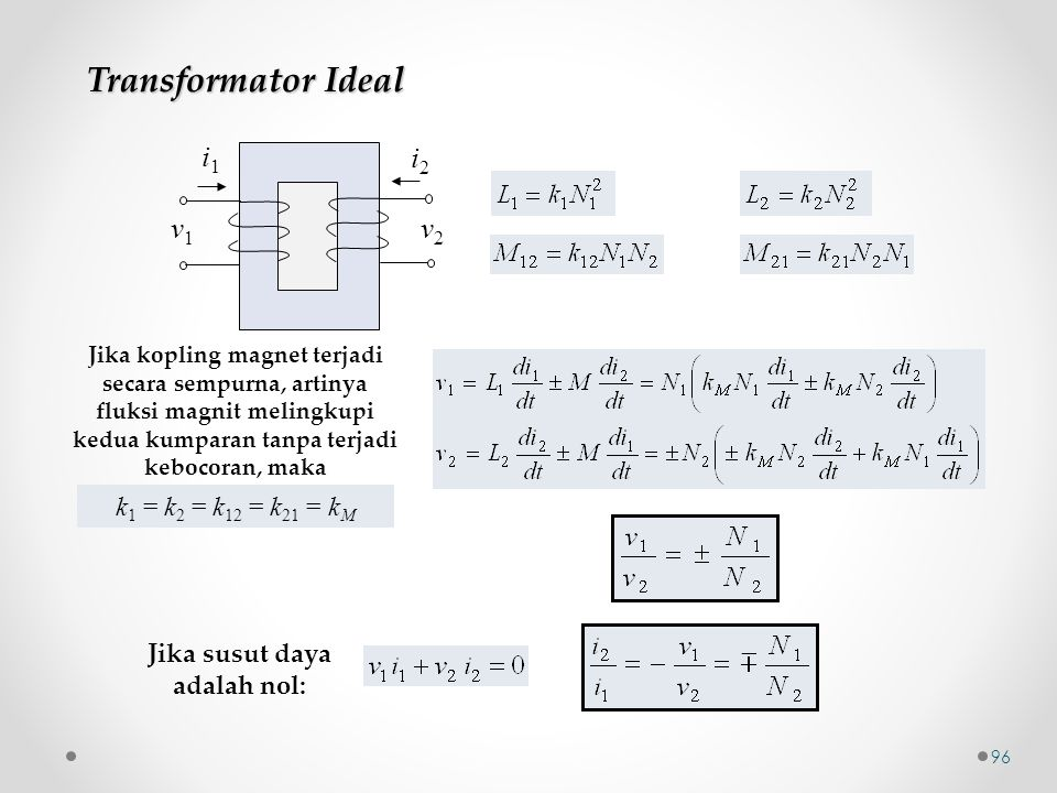 Transformator Ideal i1i1 i2i2 v1v1 v2v2 Jika kopling magnet terjadi secara sempurna, artinya fluksi magnit melingkupi kedua kumparan tanpa terjadi keb