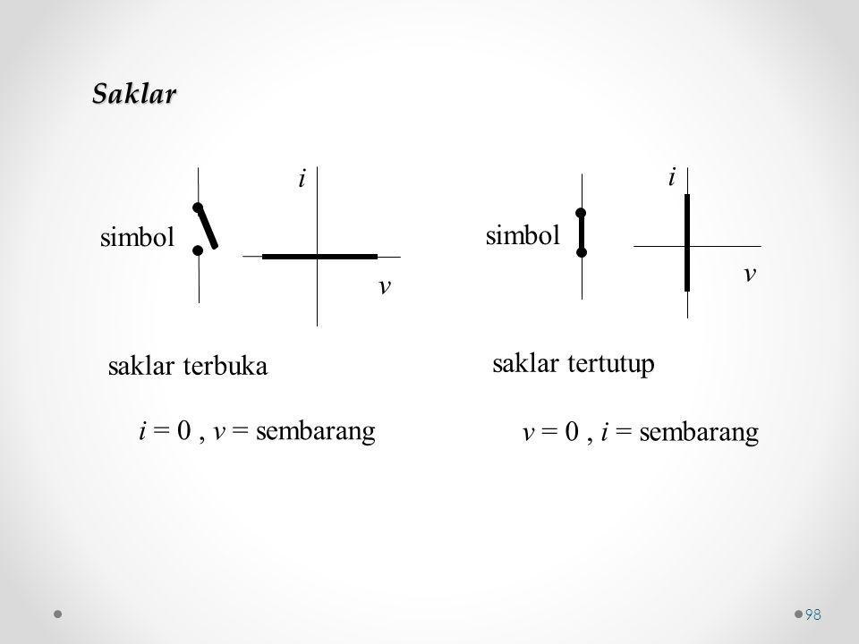 saklar terbuka i = 0, v = sembarang v i simbol saklar tertutup v = 0, i = sembarang v i simbol Saklar 98