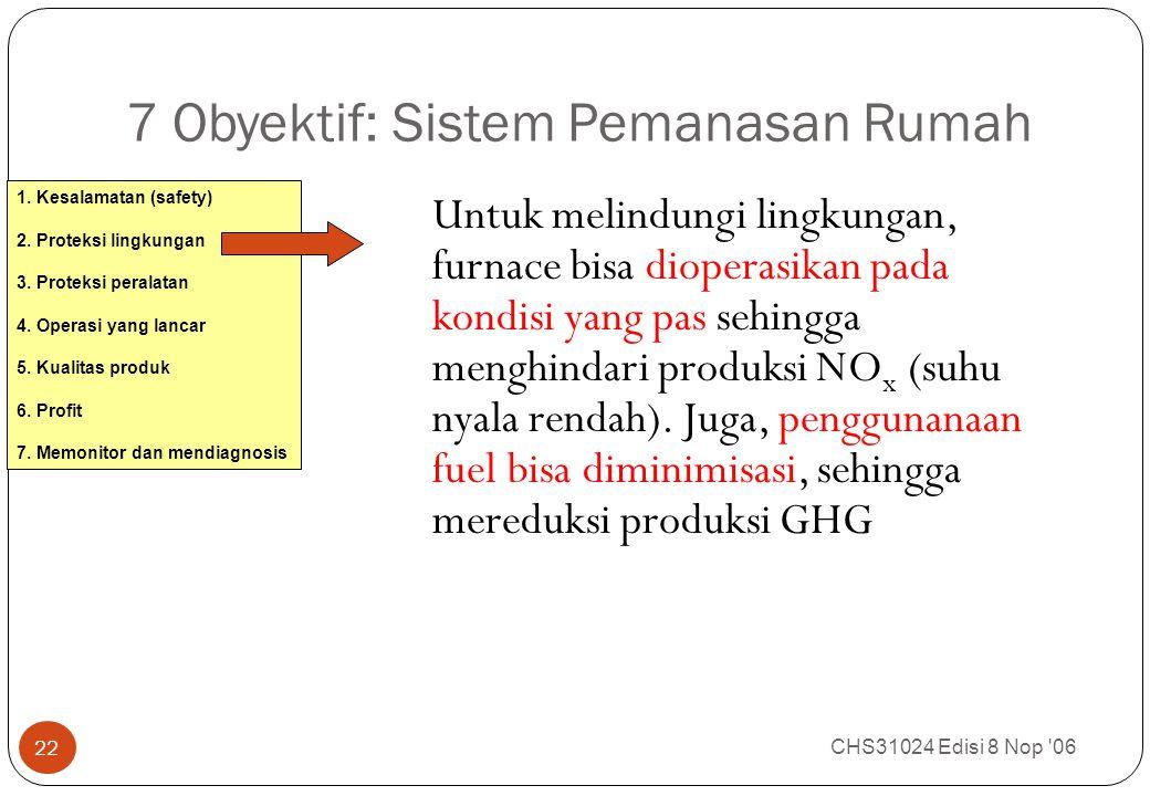 7 Obyektif: Sistem Pemanasan Rumah CHS31024 Edisi 8 Nop 06 22 Untuk melindungi lingkungan, furnace bisa dioperasikan pada kondisi yang pas sehingga menghindari produksi NO x (suhu nyala rendah).