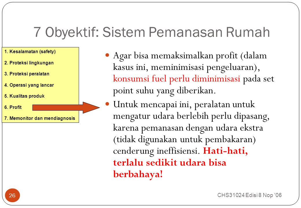 7 Obyektif: Sistem Pemanasan Rumah CHS31024 Edisi 8 Nop '06 26 Agar bisa memaksimalkan profit (dalam kasus ini, meminimisasi pengeluaran), konsumsi fu