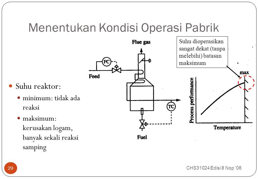 Menentukan Kondisi Operasi Pabrik CHS31024 Edisi 8 Nop 06 29 Suhu reaktor: minimum: tidak ada reaksi maksimum: kerusakan logam, banyak sekali reaksi samping Suhu dioperasikan sangat dekat (tanpa melebihi) batasan maksimum