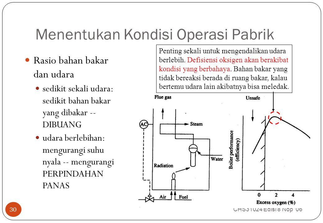 Menentukan Kondisi Operasi Pabrik CHS31024 Edisi 8 Nop '06 30 Rasio bahan bakar dan udara sedikit sekali udara: sedikit bahan bakar yang dibakar -- DI