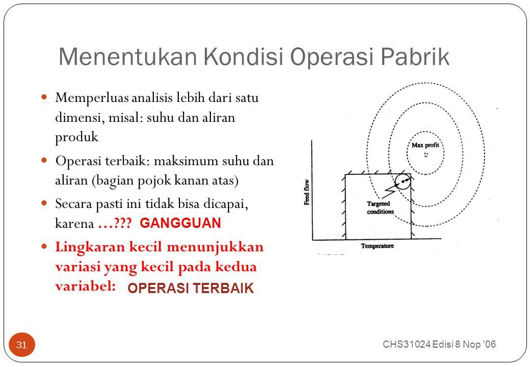 Menentukan Kondisi Operasi Pabrik CHS31024 Edisi 8 Nop 06 31 Memperluas analisis lebih dari satu dimensi, misal: suhu dan aliran produk Operasi terbaik: maksimum suhu dan aliran (bagian pojok kanan atas) Secara pasti ini tidak bisa dicapai, karena … .