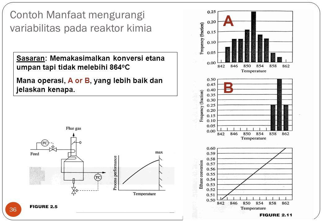 Contoh Manfaat mengurangi variabilitas pada reaktor kimia CHS31024 Edisi 8 Nop 06 36 Sasaran: Memakasimalkan konversi etana umpan tapi tidak melebihi 864 o C Mana operasi, A or B, yang lebih baik dan jelaskan kenapa.