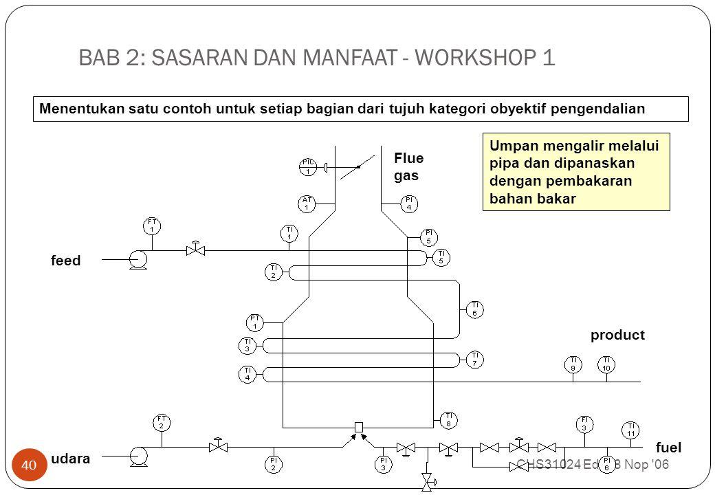 BAB 2: SASARAN DAN MANFAAT - WORKSHOP 1 CHS31024 Edisi 8 Nop 06 40 Menentukan satu contoh untuk setiap bagian dari tujuh kategori obyektif pengendalian udara feed fuel product Umpan mengalir melalui pipa dan dipanaskan dengan pembakaran bahan bakar Flue gas