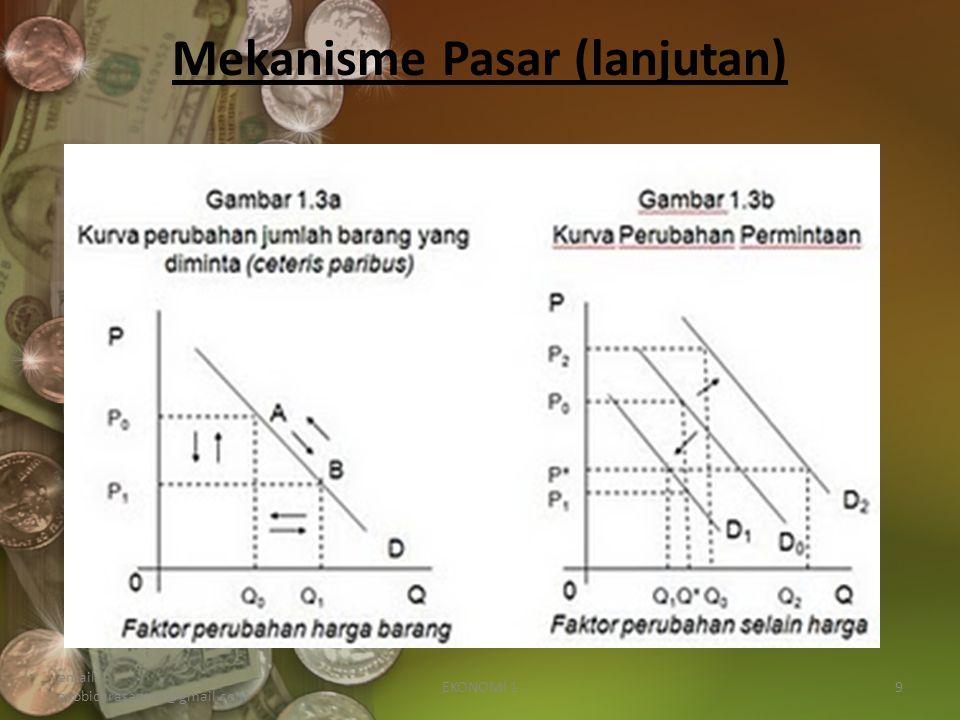 Mekanisme Pasar (lanjutan) email : ayobicarasantun@gmail.com EKONOMI 19