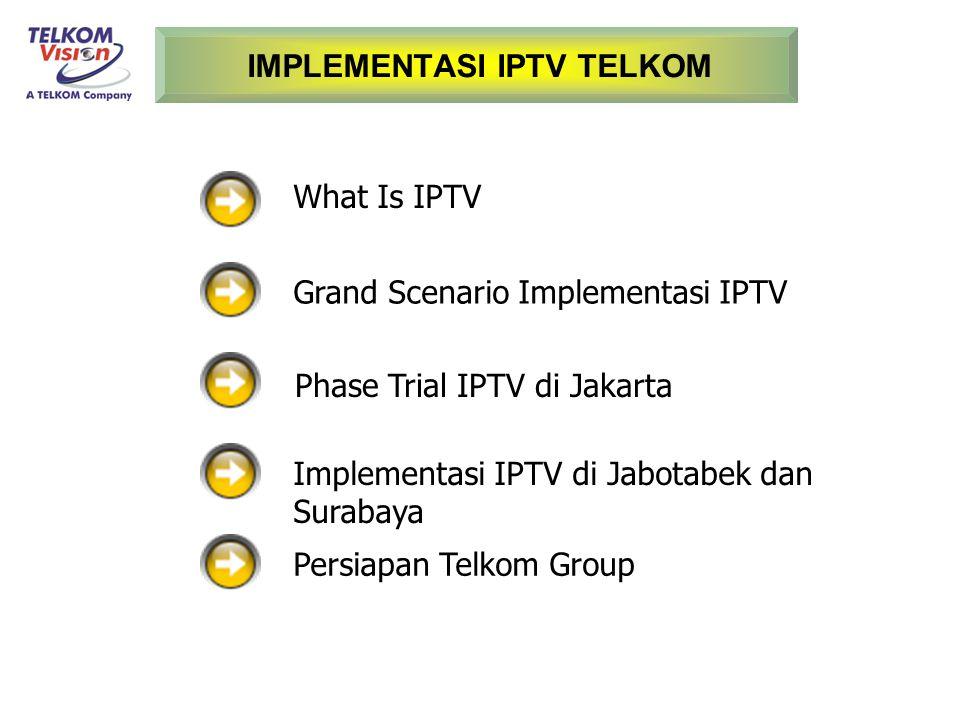IMPLEMENTASI IPTV TELKOM Grand Scenario Implementasi IPTV Phase Trial IPTV di Jakarta Implementasi IPTV di Jabotabek dan Surabaya Persiapan Telkom Group What Is IPTV