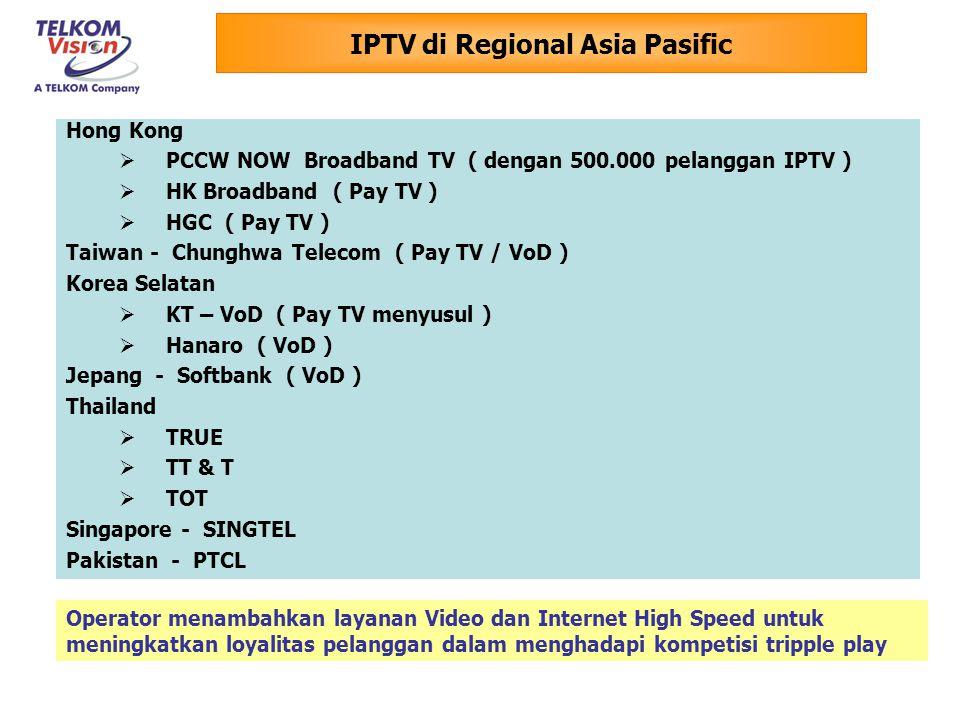  Jumlah Pelanggan tahun 2005 sekitar 1.6 Juta  Tahun 2010 diproyeksikan mencapai 37.8 Juta Pelanggan  Berdasarkan Multimedia Research Group, Pendapatan IPTV akan naik dari US$ 635 Juta di tahun 2004 menuju US$ 7.2 Milyar ditahun 2008 Proyeksi Pasar Global 0 10 20 30 40 Juta 200520062007200820092010 Ramalan Pelanggan IPTV Global