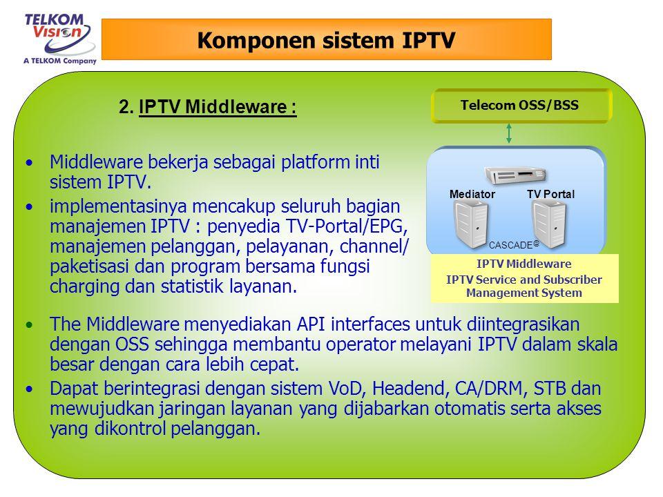 Komponen sistem IPTV Middleware bekerja sebagai platform inti sistem IPTV.