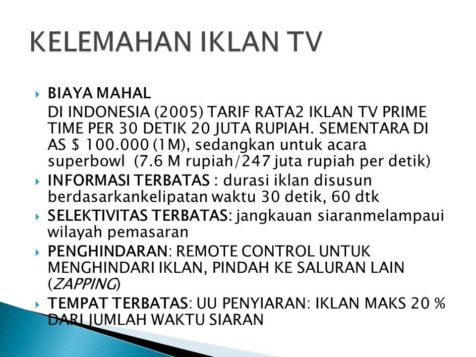  BIAYA MAHAL DI INDONESIA (2005) TARIF RATA2 IKLAN TV PRIME TIME PER 30 DETIK 20 JUTA RUPIAH. SEMENTARA DI AS $ 100.000 (1M), sedangkan untuk acara s