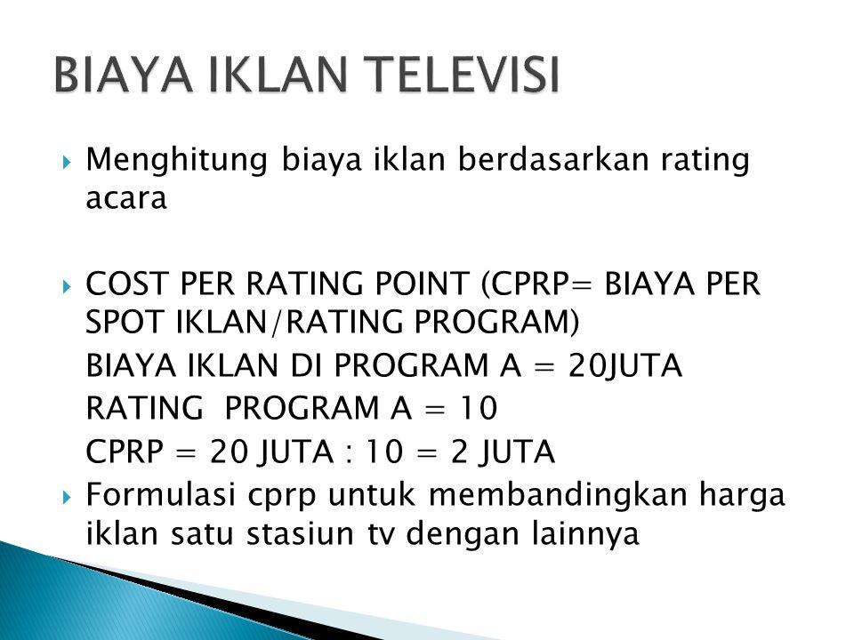 Menghitung biaya iklan berdasarkan rating acara  COST PER RATING POINT (CPRP= BIAYA PER SPOT IKLAN/RATING PROGRAM) BIAYA IKLAN DI PROGRAM A = 20JUT