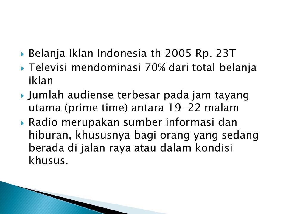  Belanja Iklan Indonesia th 2005 Rp. 23T  Televisi mendominasi 70% dari total belanja iklan  Jumlah audiense terbesar pada jam tayang utama (prime