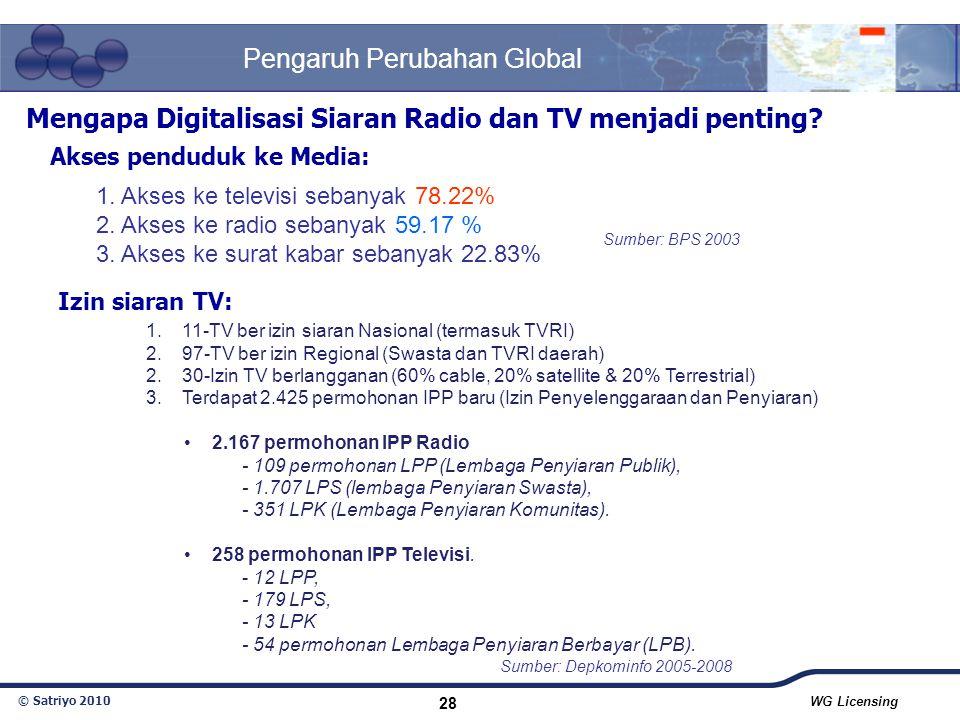 © Satriyo 2010 WG Licensing 28 Pengaruh Perubahan Global Mengapa Digitalisasi Siaran Radio dan TV menjadi penting? 1. Akses ke televisi sebanyak 78.22
