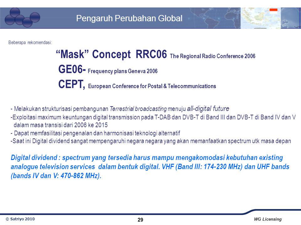 © Satriyo 2010 WG Licensing 29 Pengaruh Perubahan Global - Melakukan strukturisasi pembangunan Terrestrial broadcasting menuju all-digital future -Exp