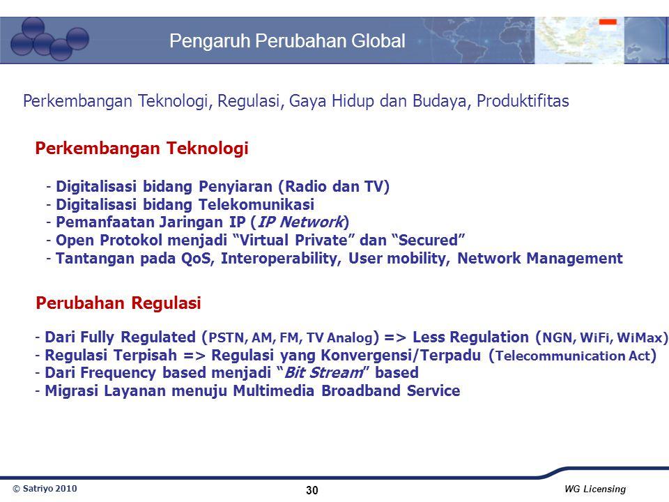 © Satriyo 2010 WG Licensing 30 Perkembangan Teknologi, Regulasi, Gaya Hidup dan Budaya, Produktifitas Perkembangan Teknologi - Digitalisasi bidang Pen