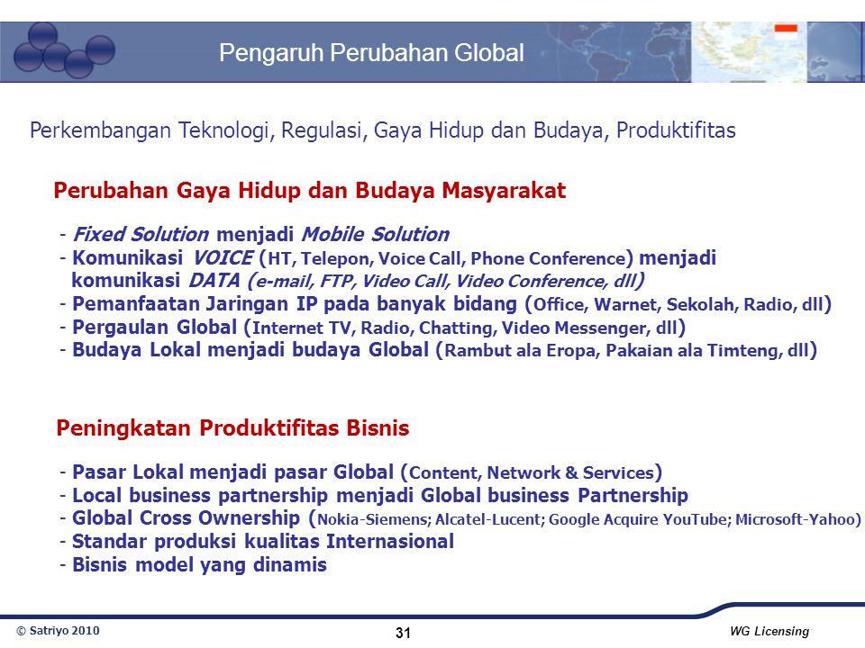 © Satriyo 2010 WG Licensing 31 Perkembangan Teknologi, Regulasi, Gaya Hidup dan Budaya, Produktifitas Perubahan Gaya Hidup dan Budaya Masyarakat - Fix