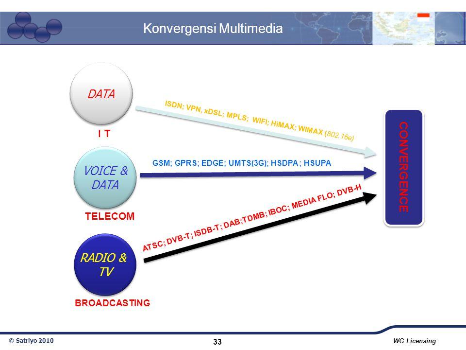 © Satriyo 2010 WG Licensing 33 Konvergensi Multimedia BROADCASTING TELECOM I T CONVERGENCE DATA ISDN; VPN, xDSL; MPLS; WIFI; HiMAX; WIMAX (802.16e) GS