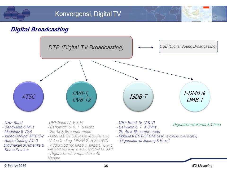 © Satriyo 2010 WG Licensing 35 Digital Broadcasting Konvergensi, Digital TV ATSC DVB-T, DVB-T2 DVB-T, DVB-T2 ISDB-T T-DMB & DMB-T T-DMB & DMB-T DTB (D