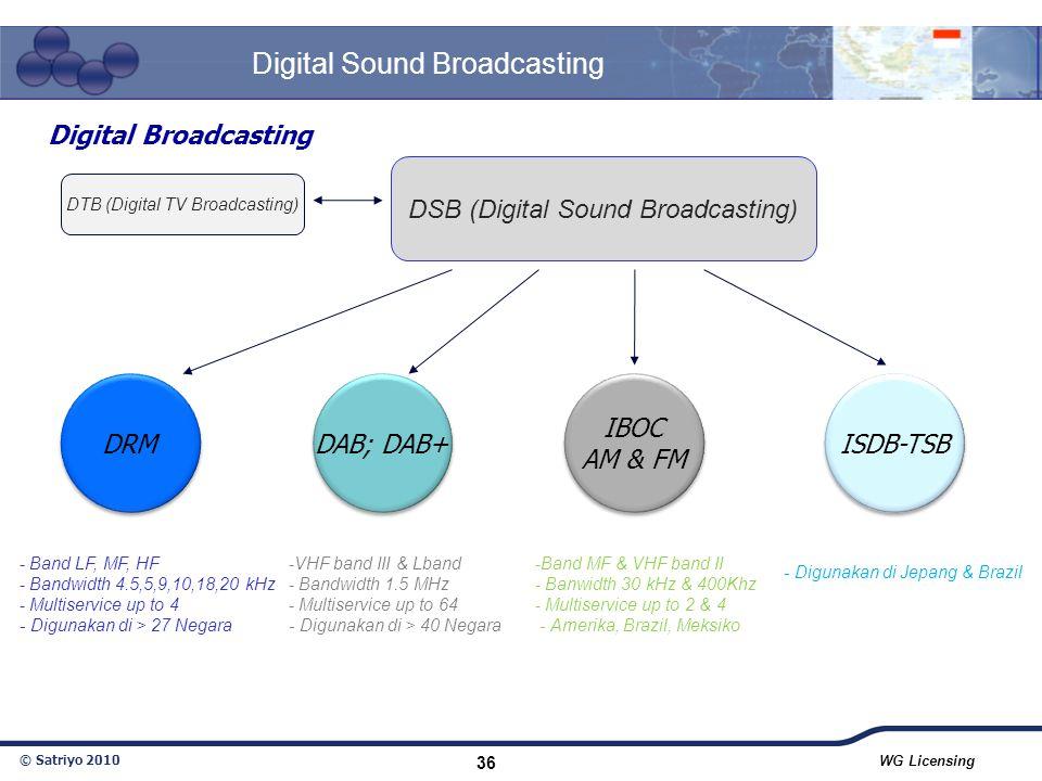 © Satriyo 2010 WG Licensing 36 Digital Broadcasting Digital Sound Broadcasting DRM DAB; DAB+ IBOC AM & FM IBOC AM & FM ISDB-TSB DSB (Digital Sound Bro