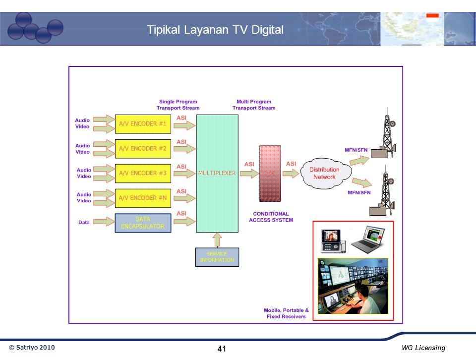 © Satriyo 2010 WG Licensing 41 Tipikal Layanan TV Digital