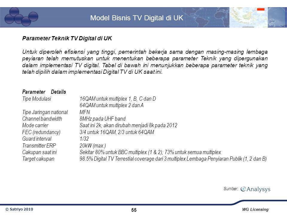 © Satriyo 2010 WG Licensing 55 Model Bisnis TV Digital di UK Sumber: Parameter Teknik TV Digital di UK Untuk diperoleh efisiensi yang tinggi, pemerint