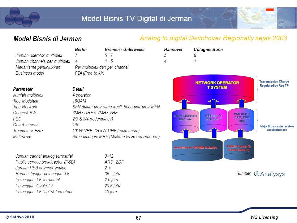 © Satriyo 2010 WG Licensing 57 Model Bisnis TV Digital di Jerman BerlinBremen / UnterweserHannoverCologne/ Bonn Jumlah operator multiplex7 5 - 7 5 6 J
