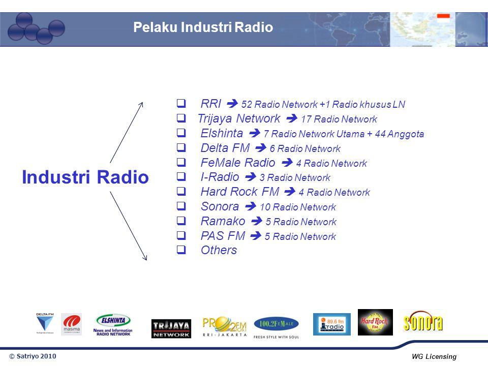 © Satriyo 2010 WG Licensing Pelaku Industri Radio Industri Radio  RRI  52 Radio Network +1 Radio khusus LN  Trijaya Network  17 Radio Network  El