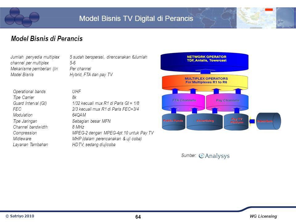 © Satriyo 2010 WG Licensing 64 Model Bisnis TV Digital di Perancis Jumlah penyedia multiplex5 sudah beroperasi, direncanakan 6Jumlah channel per multi