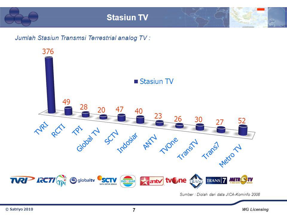 © Satriyo 2010 WG Licensing 7 Stasiun TV Jumlah Stasiun Transmsi Terrestrial analog TV : Sumber : Diolah dari data JICA-Kominfo 2008