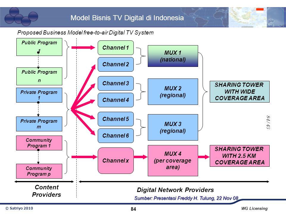 © Satriyo 2010 WG Licensing 84 Model Bisnis TV Digital di Indonesia Proposed Business Model free-to-air Digital TV System 84/43 Public Program 1 Priva