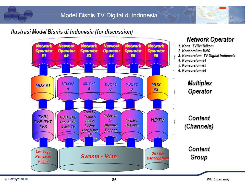 © Satriyo 2010 WG Licensing 86 Model Bisnis TV Digital di Indonesia MUX #1 Network Operator 1. Kons. TVRI+Telkom 2. Konsorsium MNC 3. Konsorsium TV Di