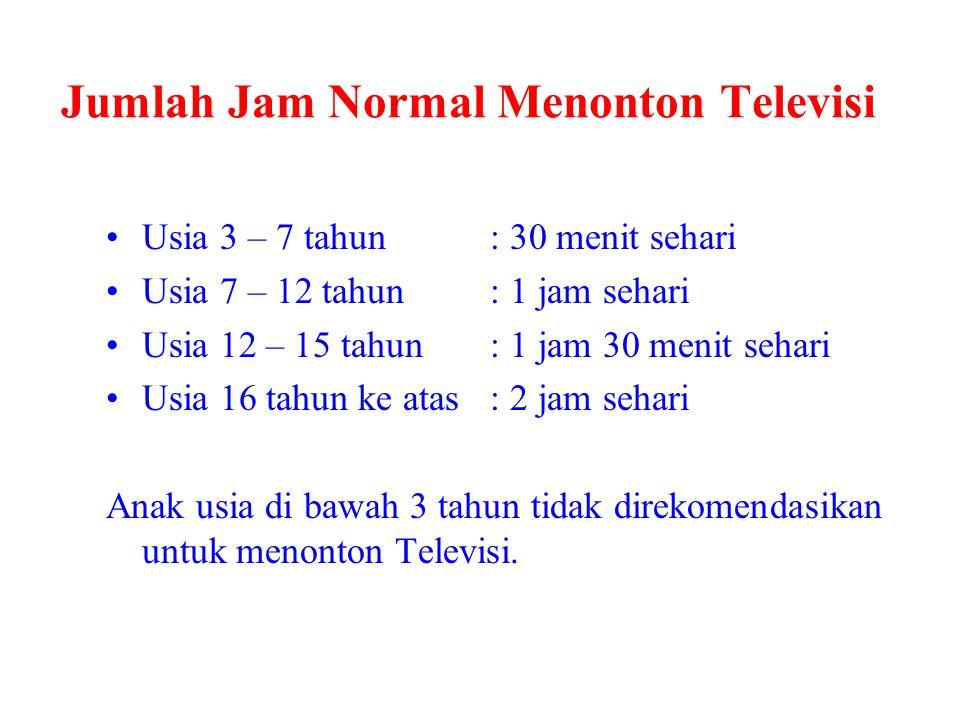 Jumlah Jam Normal Menonton Televisi Usia 3 – 7 tahun: 30 menit sehari Usia 7 – 12 tahun: 1 jam sehari Usia 12 – 15 tahun: 1 jam 30 menit sehari Usia 1