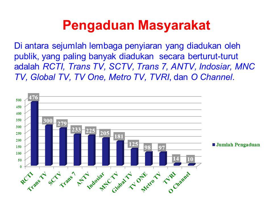 Pengaduan Masyarakat Di antara sejumlah lembaga penyiaran yang diadukan oleh publik, yang paling banyak diadukan secara berturut-turut adalah RCTI, Tr