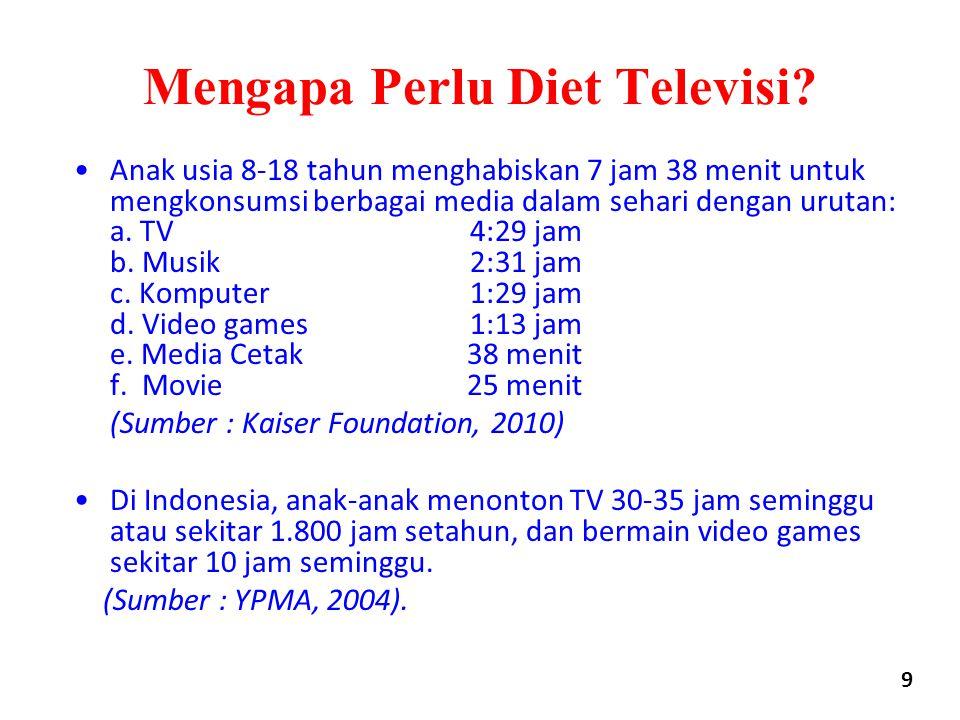 Jumlah Jam Normal Menonton Televisi Usia 3 – 7 tahun: 30 menit sehari Usia 7 – 12 tahun: 1 jam sehari Usia 12 – 15 tahun: 1 jam 30 menit sehari Usia 16 tahun ke atas: 2 jam sehari Anak usia di bawah 3 tahun tidak direkomendasikan untuk menonton Televisi.