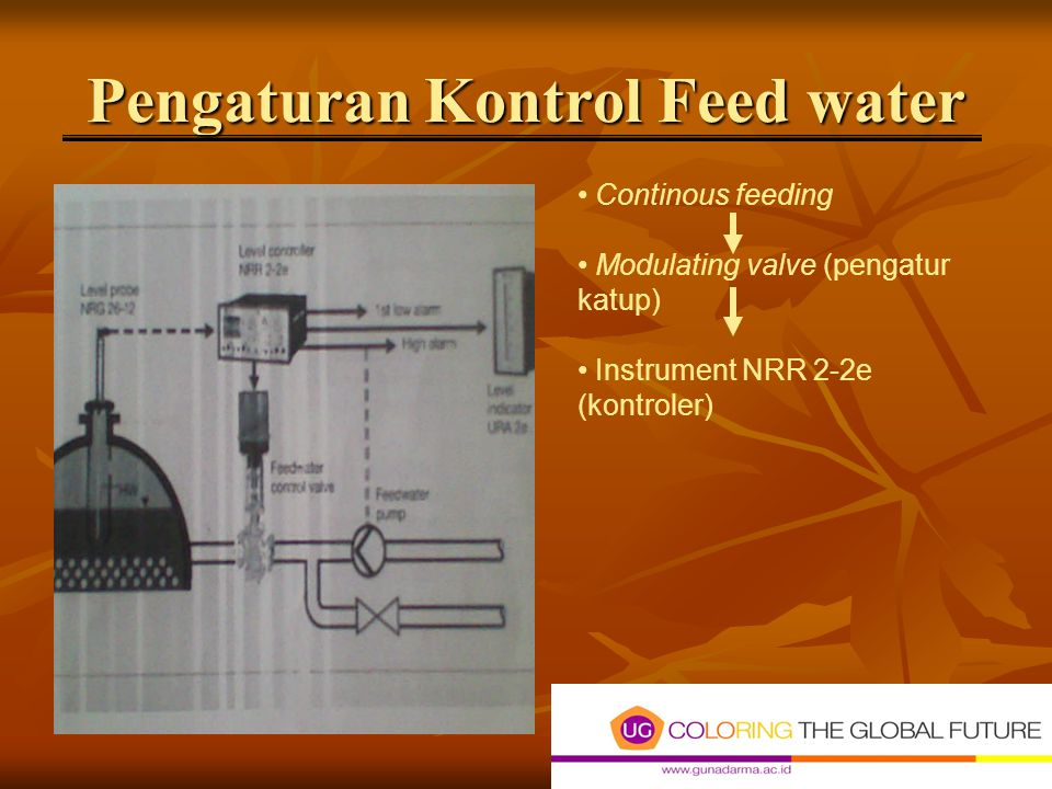Pengaturan Kontrol Feed water Continous feeding Modulating valve (pengatur katup) Instrument NRR 2-2e (kontroler)