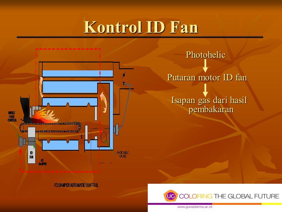 Kontrol FD Fan Pada putaran motor FD fan Dapat menghasilkan pembakaran Tekanan boiler Fan ini digerakan dengan variable speed motor yang dilengkapi de